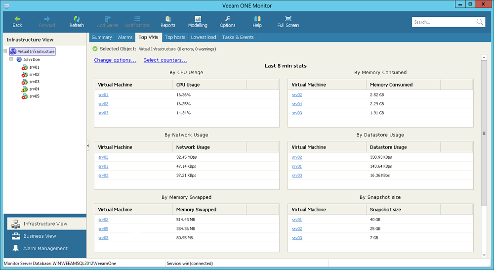 Veeam Backup Essentials | VMBackupWorks com
